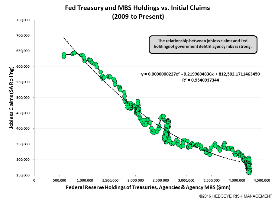 Initial Claims | Energy Is Still Bleeding - Claims19