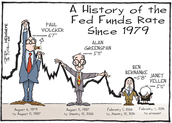 Hedgeye Guest Contributor | Thornton: Will the Fed Raise Rates Before the Election?  - Fed Chairmen cartoon 02.03.2016