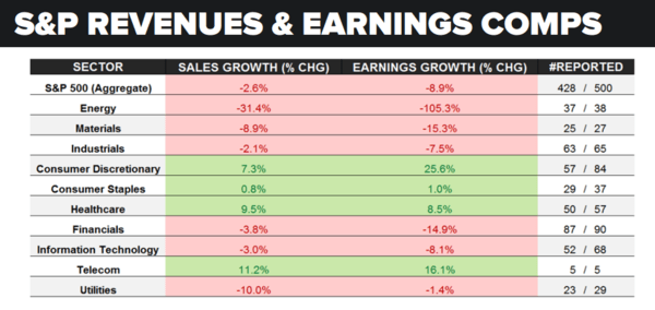 The Great U.S. Earnings Faceplant - earnings 5 6 16