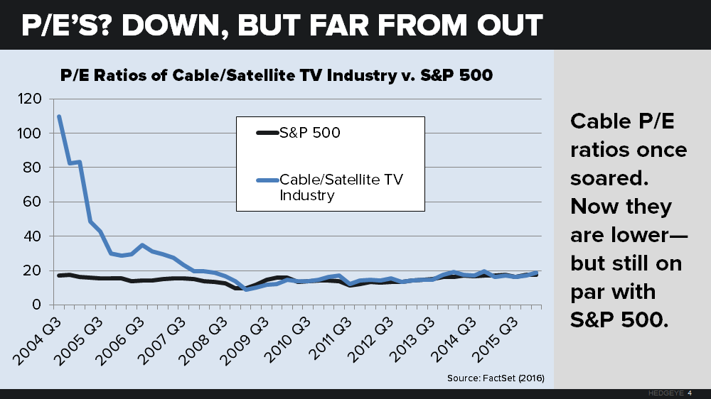 REPLAY | About Everything: Does Cable Have a Future? - neil chart5