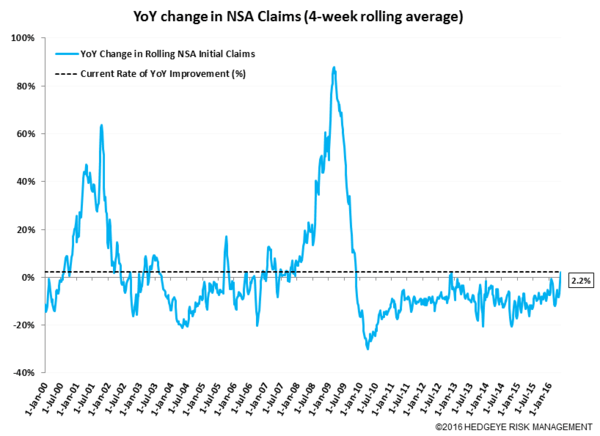 INITIAL CLAIMS | WE HAVE GROWTH - Claims11