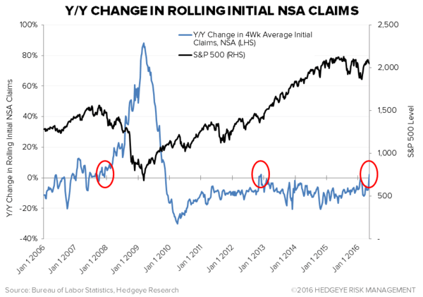 INITIAL CLAIMS | WE HAVE GROWTH - Claims17 2