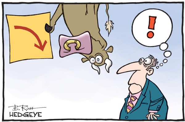 This Week In Hedgeye Cartoons - Usidedown bull 05.19.2016