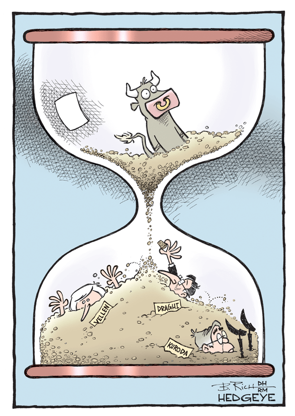 This Week In Hedgeye Cartoons - hour glass cartoon