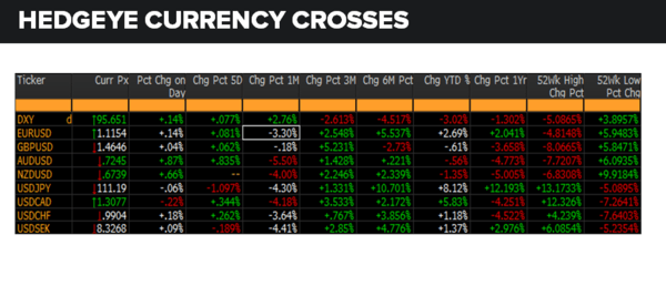 Daily Market Data Dump: Tuesday - currencies 5 31