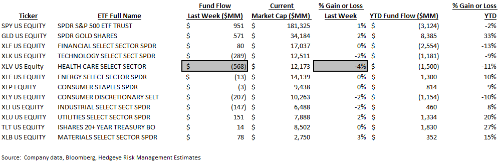 [UNLOCKED] Fund Flow Survey | In Federated (Investors) We Trust - ICI9