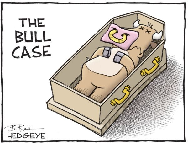 May-hem? | About That Bottom ... - Bull case cartoon May 2016