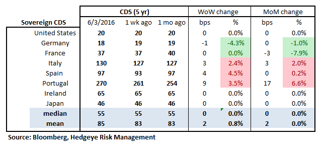 MONDAY MORNING RISK MONITOR | U.S. JOBS SIGNALING LATE-STAGE RISK - RM18