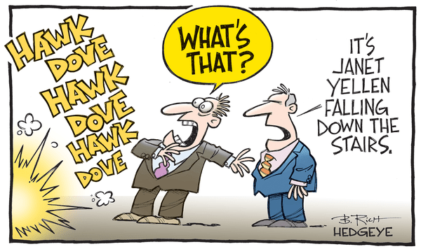 4 Charts: An Appraisal Of The Fed's Perennially Faulty Forecasts - Hawk dove cartoon 06.06.2016
