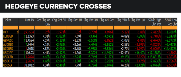 Daily Market Data Dump: Wednesday - currencies 6 8