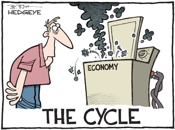 The Industrial Recession Continues - The Cycle cartoon 05.12.2016