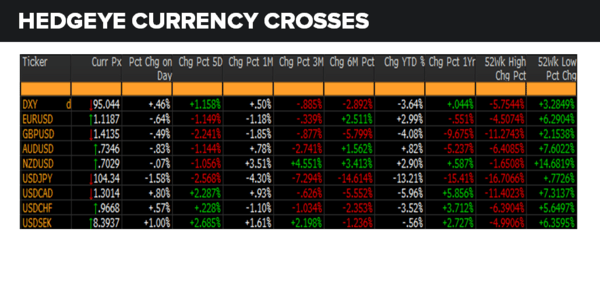 Daily Market Data Dump: Thursday - currencies 6 16