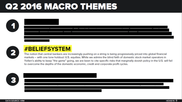 NEWSFLASH: The Central Planning #BeliefSystem Is Breaking Down - q2 macro themes