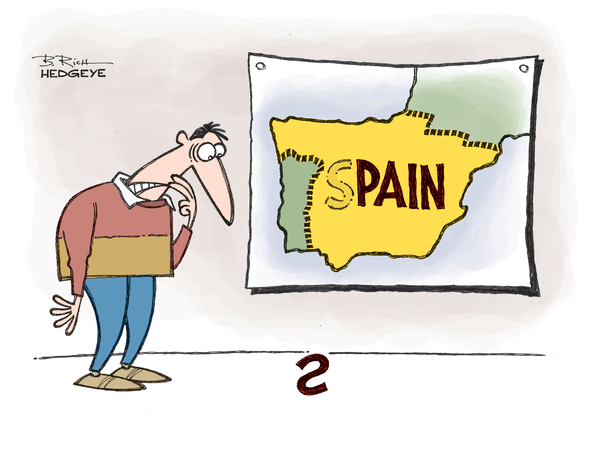 CRASHING: (S)pain Trade - Spain pain