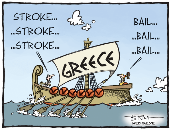 "Whatever It Takes: ECB To ""Examine"" Buying Greek Sovereign Bonds (& Other Junk) - greece"