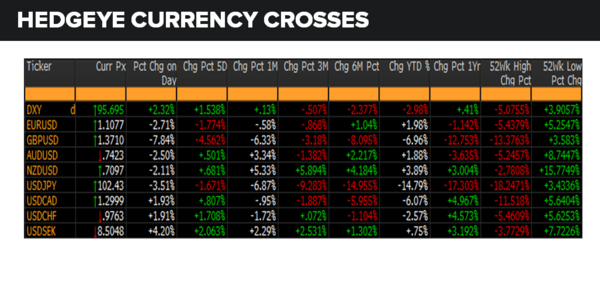 Daily Market Data Dump: Friday - currencies 6 24