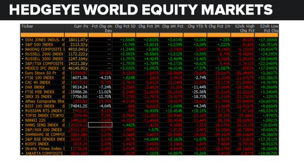 Daily Market Data Dump: Friday - equity markets 6 24