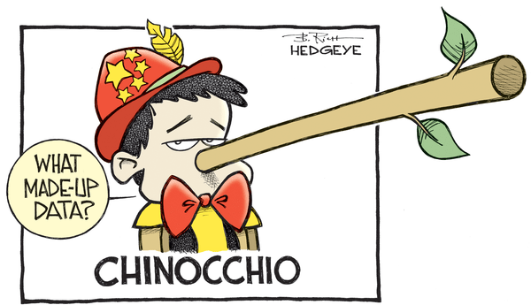 The BS Filter: Hedgeye's Take On Today's Financial News - China cartoon 05.06.2016