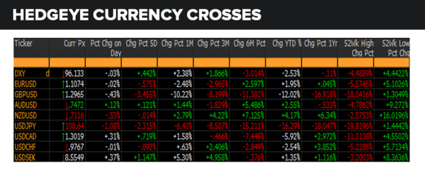 Daily Market Data Dump: Wednesday - currencies 7 6