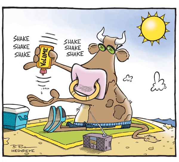 Déjà Vu: Stocks Higher On Bone-Dry Volume - Volume cartoon 08.12.2014