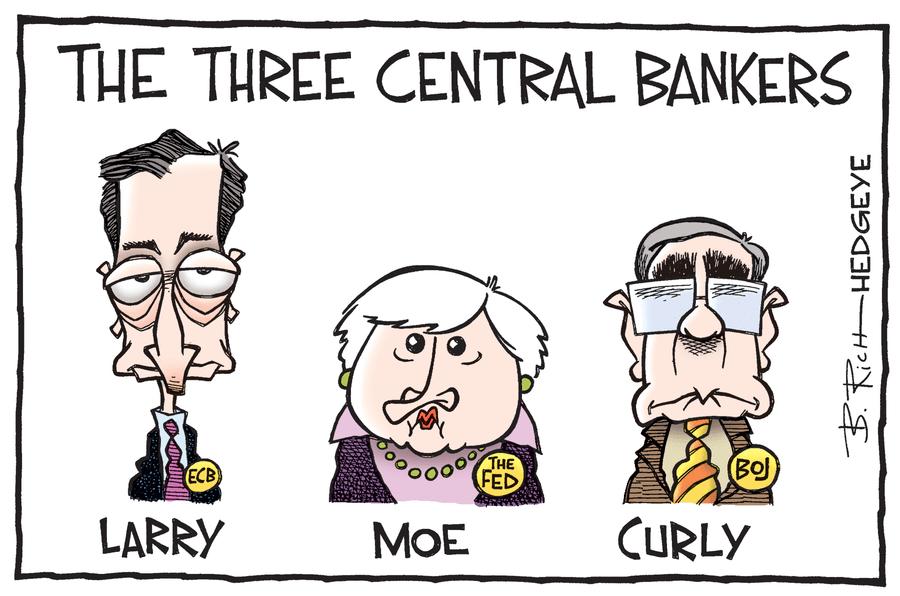 Risultati immagini per hedgeye central bankers
