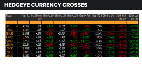 Daily Market Data Dump: Friday - currencies 7 8