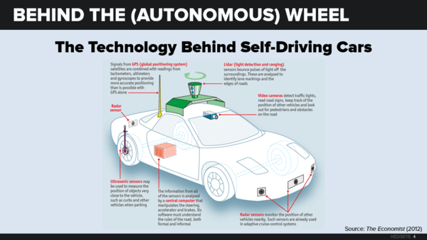 Driverless Cars: Unsafe at Any Speed? - driverless4