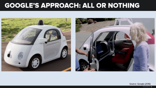 Driverless Cars: Unsafe at Any Speed? - driverless5