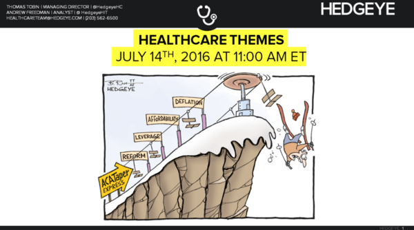 The Big Healthcare Themes - Institutional Call Today - z hc