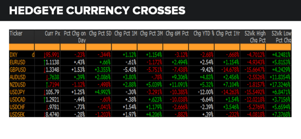 Daily Market Data Dump: Thursday - currencies 7 14