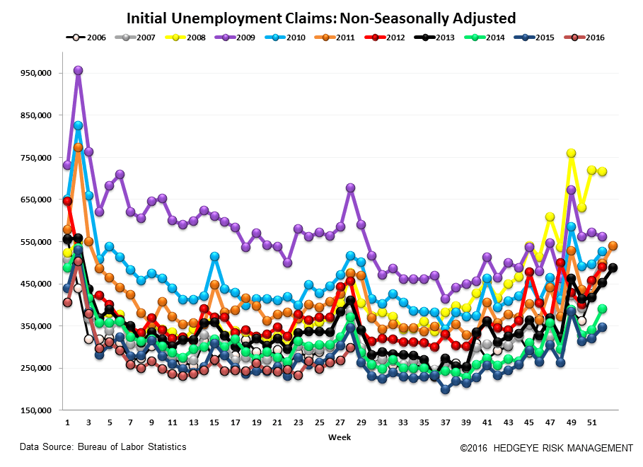 Initial Claims | Tick Tock - Claims5