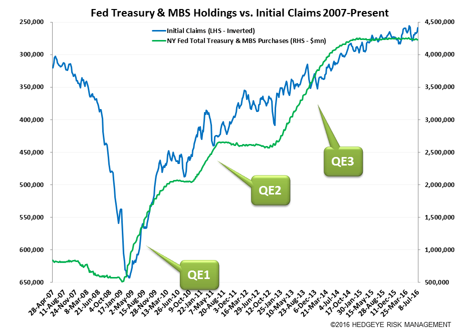 Initial Claims | Tick Tock - Claims8