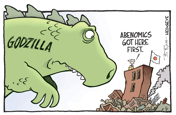 No Nonsense | 2 Charts: The Japanese Equity Pop & Helicopter Money Musings - Abenomics cartoon 02.25.2016