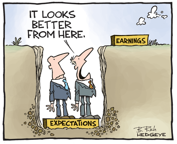 "A Closer Look At How Big Banks Really ""Beat"" Earnings Estimates - Earnings cartoon.spare"