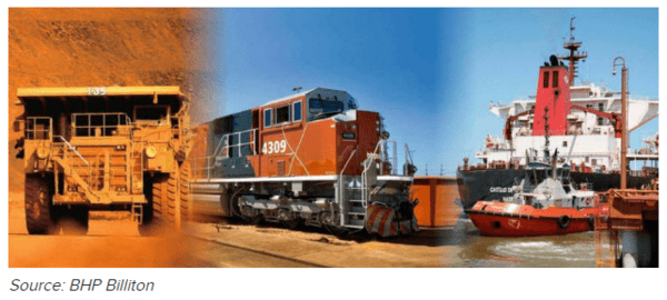 FLASHBACK | WAB: Adding Short Wabtec To Best Ideas List - z 3