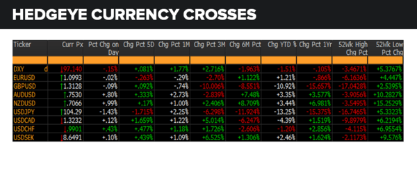Daily Market Data Dump: Tuesday - currencies 7 26