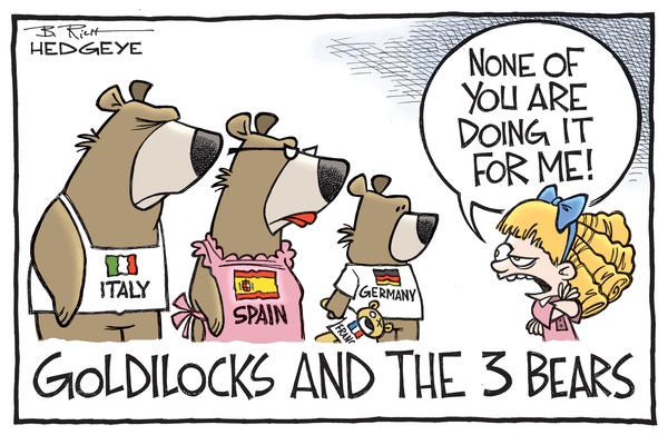 Europe's Carnage Continues: Stress Tests Reveal No Faith In The Continent's Big Banks - Europe three bears cartoon 07.21.2016