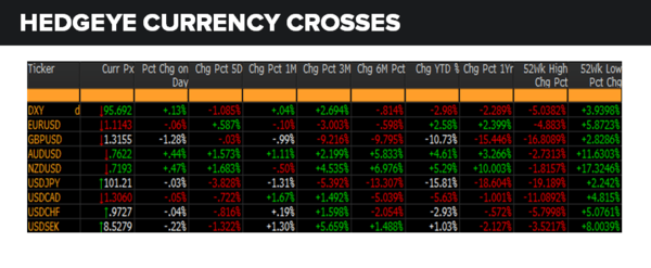 Daily Market Data Dump: Thursday - currencies 8 4