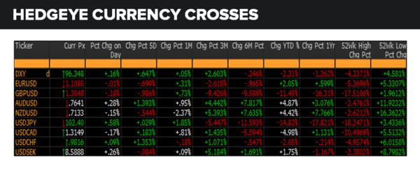 Daily Market Data Dump: Monday - currencies 8 8