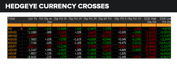 Daily Market Data Dump: Tuesday - currencies 8 9