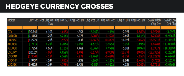 Daily Market Data Dump: Thursday - currencies 8 11