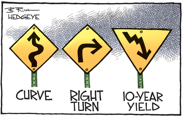 This Week In Hedgeye Cartoons - 10 yr yield cartoon 08.10.2016