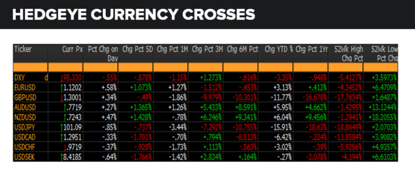 Daily Market Data Dump: Friday - currencies 8 12