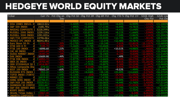 Daily Market Data Dump: Friday - equity markets 8 12