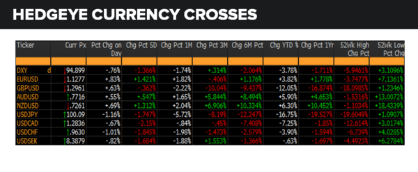 Daily Market Data Dump: Tuesday - currencies 8 16