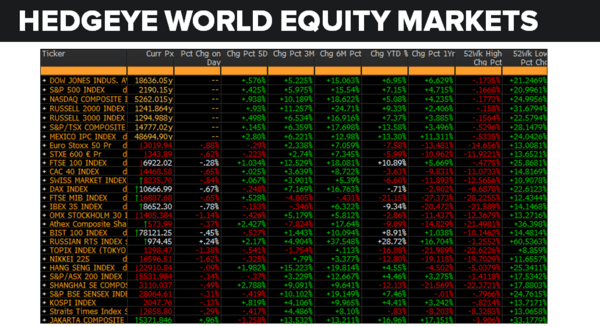 Daily Market Data Dump: Tuesday - equity markets 8 16