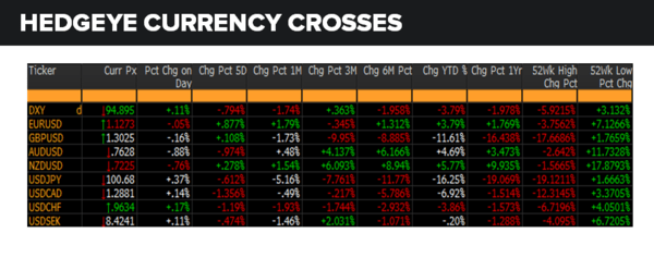 Daily Market Data Dump: Wednesday - currencies 8 17