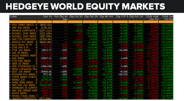 Daily Market Data Dump: Wednesday - equity markets 8 17