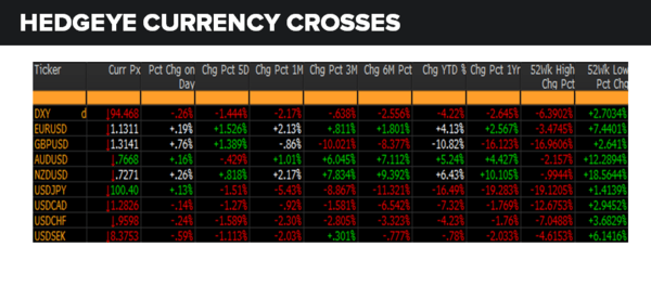 Daily Market Data Dump: Thursday - currencies 8 18