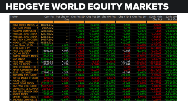 Daily Market Data Dump: Thursday - equity markets 8 18